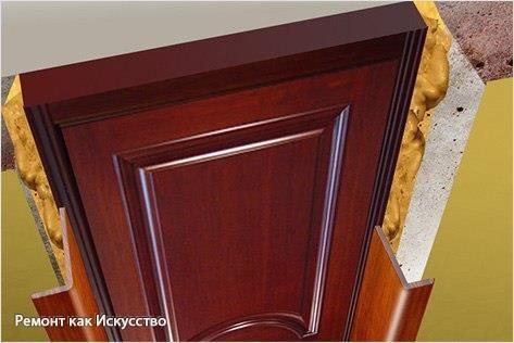 Как сделать откосы на дверях    Для того чтобы установленный дверной проем мог прослужить максимально возможный срок, необходимо знать о том, как сделать дверные откосы своими руками и какие материалы для этого можно использовать.  Среди материалов для монтажа откосов можно выделить следующие виды:    • Гипсокартонные откосы. Откосы из этого материала могут решить проблему с излишними неровностями на поверхности. Этот способ избавит вас от выравнивания стены путем покрытия штукатуркой и…