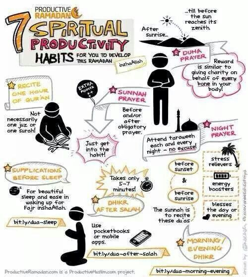 7 Spiritual Productivity Habits During Ramadan