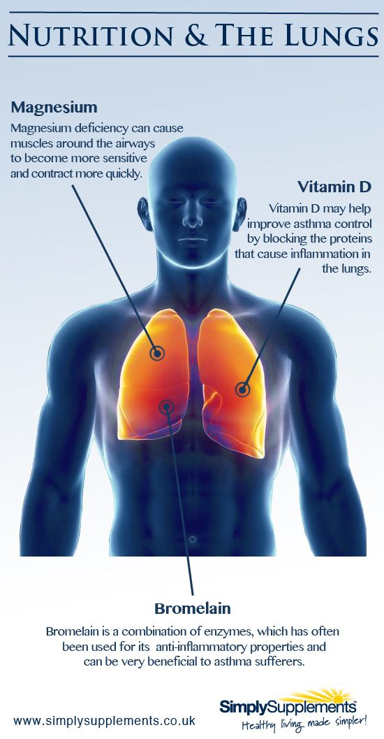 This may interest those who suffer from asthma. Certain vitamins and minerals can help to relieve the symptoms of asthma.