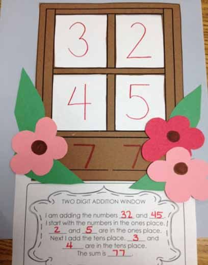 great activity for double digit addition.  I couldn't find the actual post that goes with this pin,but I wanted a copy of the math conversation below the problem.