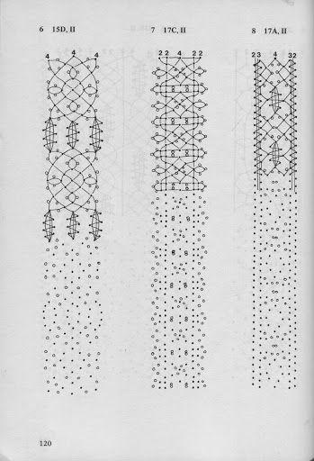 Santina M Levey & P C Payne - Le pompe 1559 - Béláné Károlyi - Picasa Web Albums