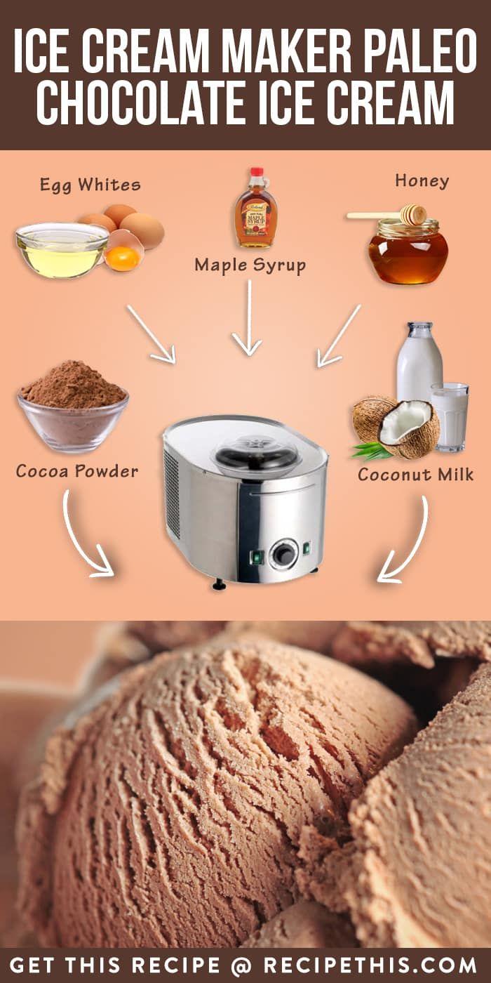 Heladería Paleo Helado De Chocolate   – Recipes