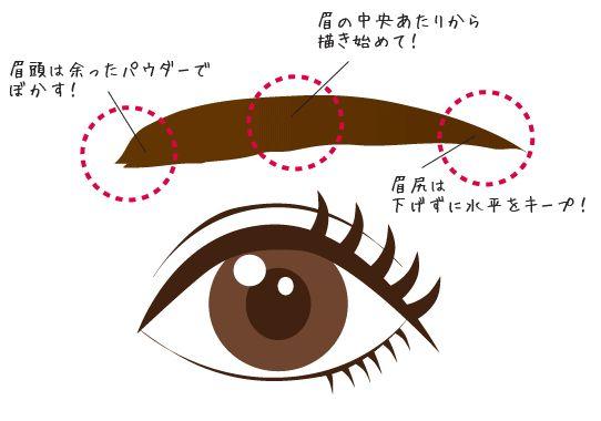 この画像は「ザンネン眉毛とはおさらば!正しい眉メイクでちやほや♡愛され顔になろう」のまとめの12枚目の画像です。