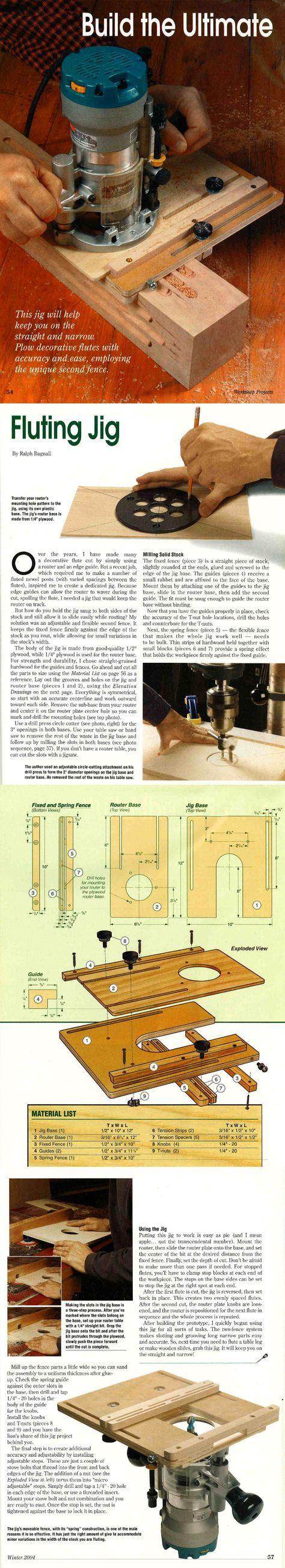 fr sschablone para el taller pinterest woodworking woodwork and wood working. Black Bedroom Furniture Sets. Home Design Ideas