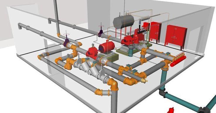 Automatic fire sprinkler system design sprinkler system