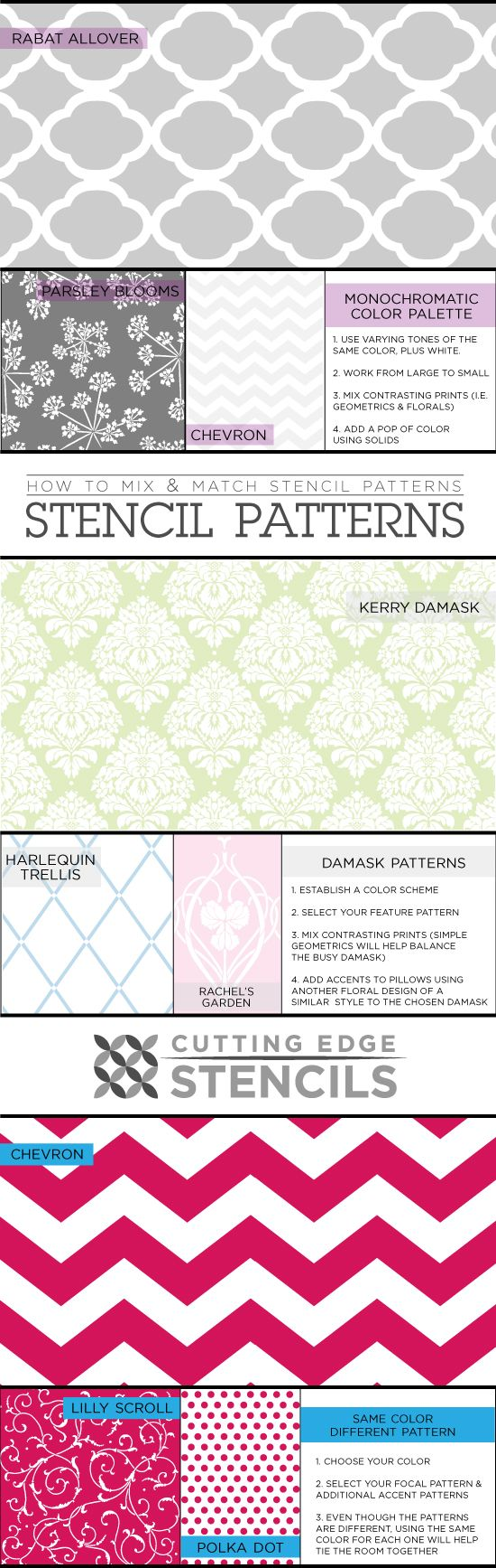 #Stencilidea: Inspiration Boards for mixing #CEStencils patterns