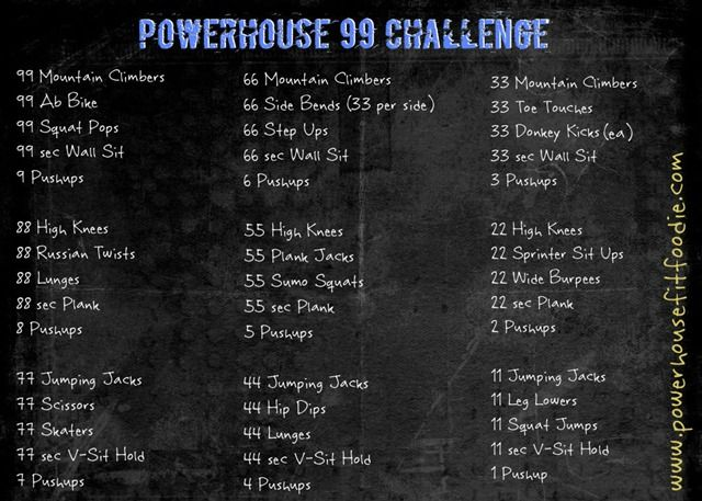 The Powerhouse 99 Challenge - a 40-60 minute bodyweight total body workout