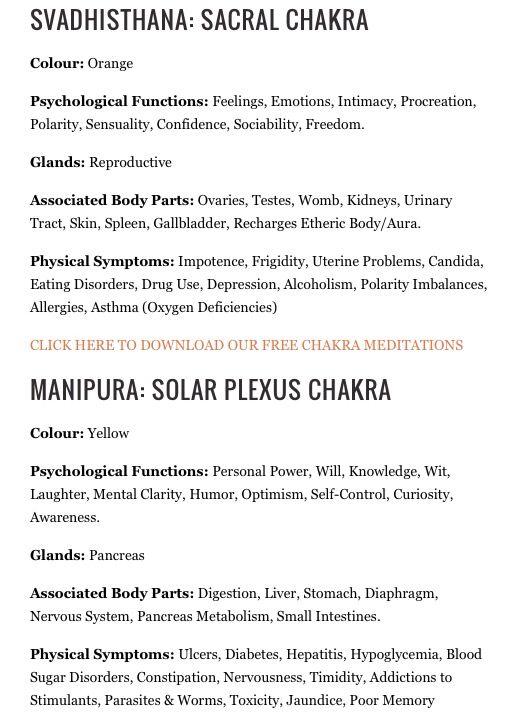 Chakra Chakras Pinterest Chakra and Chakras - firearm bill of sales