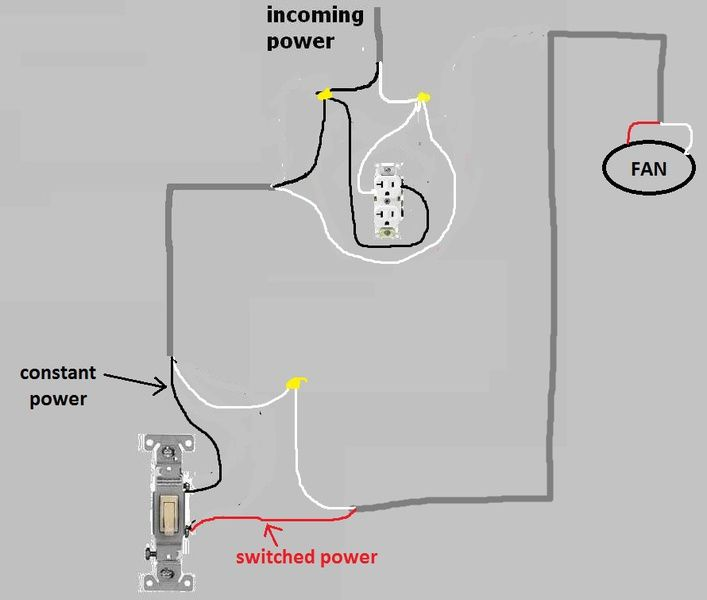 Wiring Diagram For Ceiling Fan With Light Switch Ceiling Fan