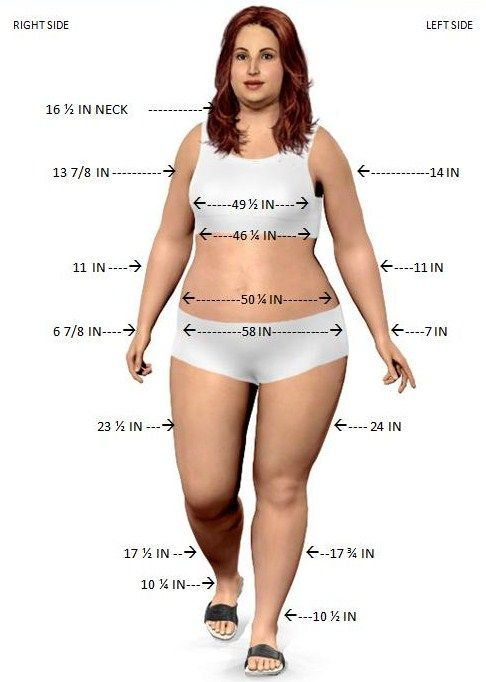 body measurement chart weight loss template image search
