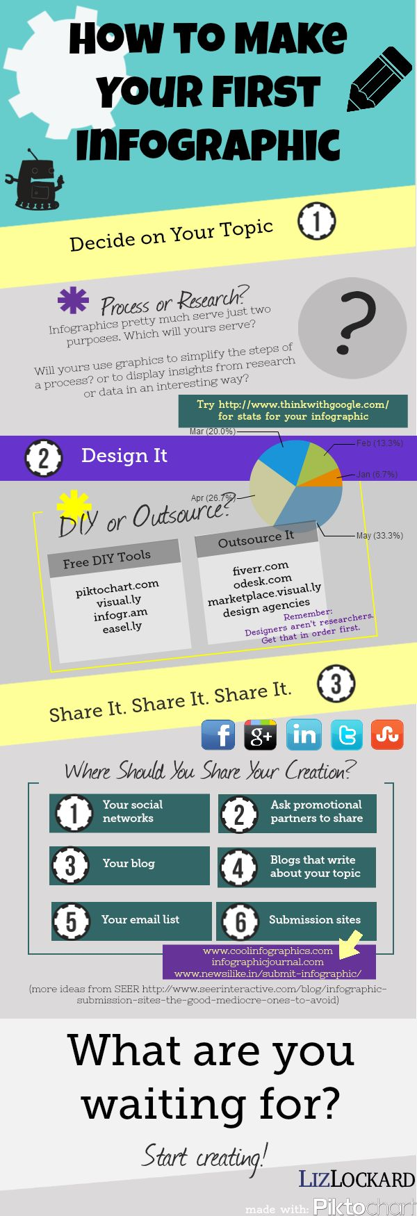 Easy 3 step process for creating your first infographic http://www.lizlockard.com/create-your-first-infographic/