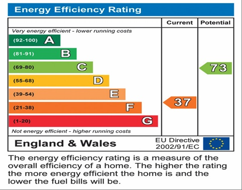 What's energy efficiency and how much can it help cut emissions?