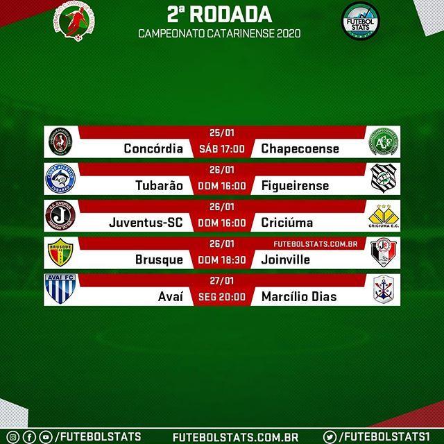Proxima Rodada Do Campeonato Catarinense Catarinense Futebol