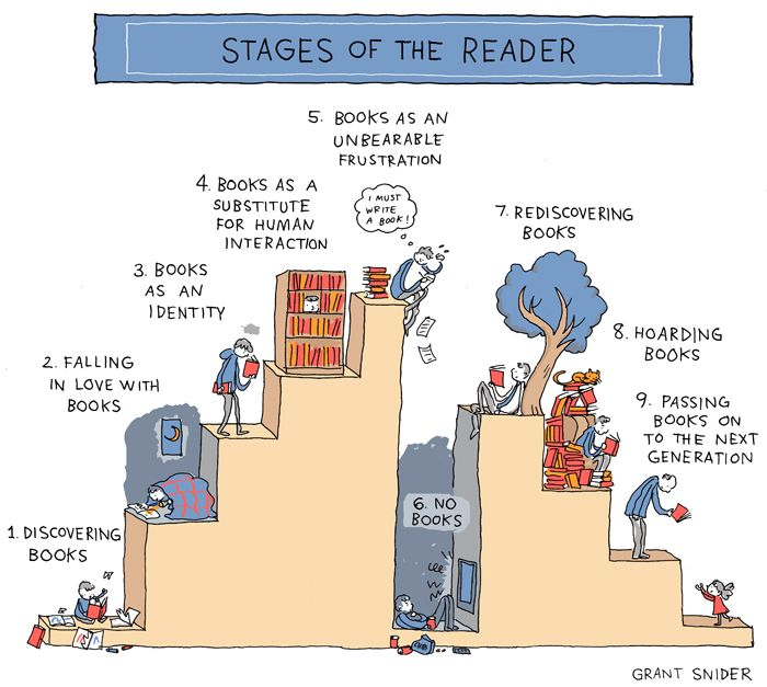 What stage are you on? I'm about to escape stage number five - my first book will be published on Tuesday!   You can find it via Abrams...