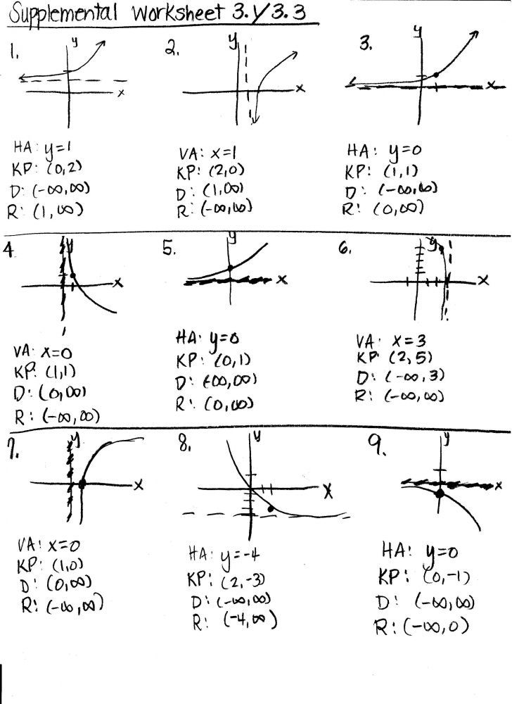 Graphing Exponential Functions Worksheet Word Problem Worksheets Exponential Functions Word Problems