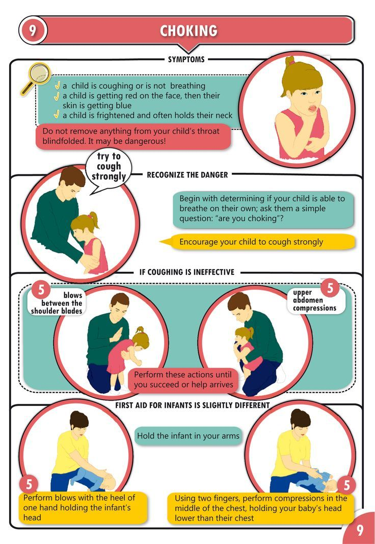 What to do when your child is choking: essential knowledge for parents