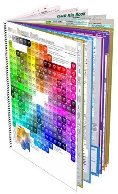 Thirty-two page web developer's  cheat sheet  A spiral-bound compilation of  web development technologies.