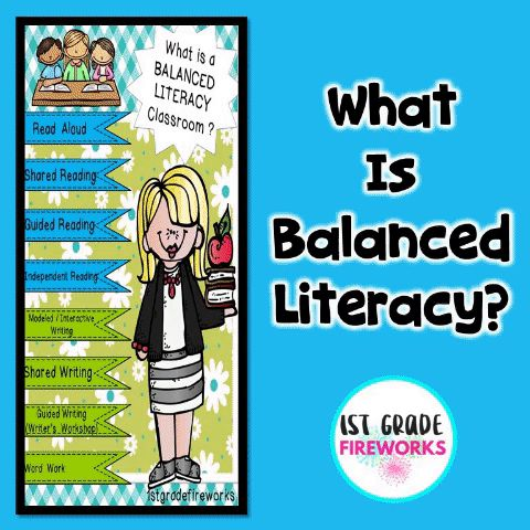 What is a BALANCED LITERACY Classroom? Everything YOU NEED in one resource BINDER!