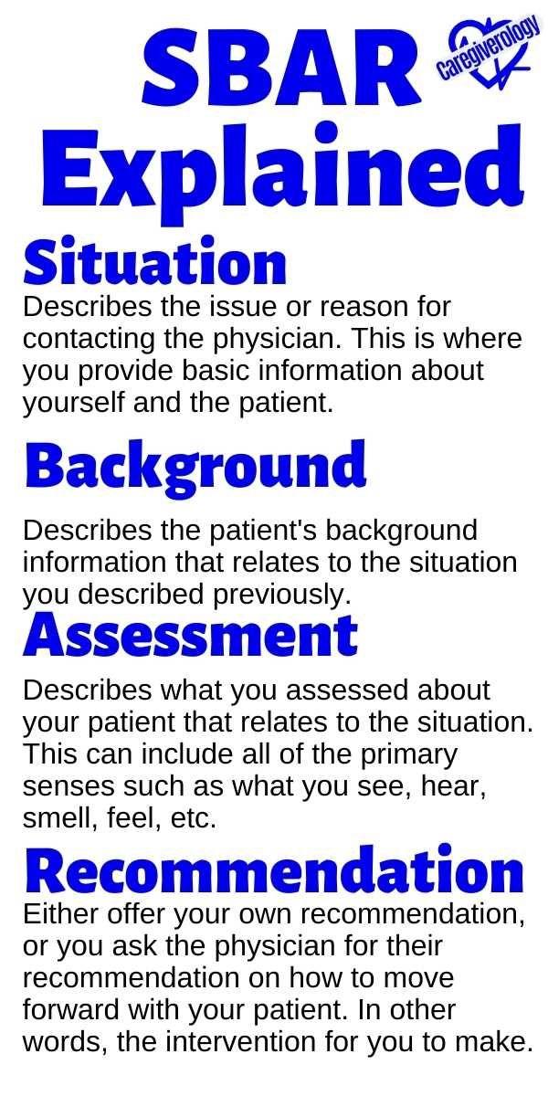 Sbar Explained In Detail Caregiverology Nursing School Notes Sbar Nursing Nursing Study