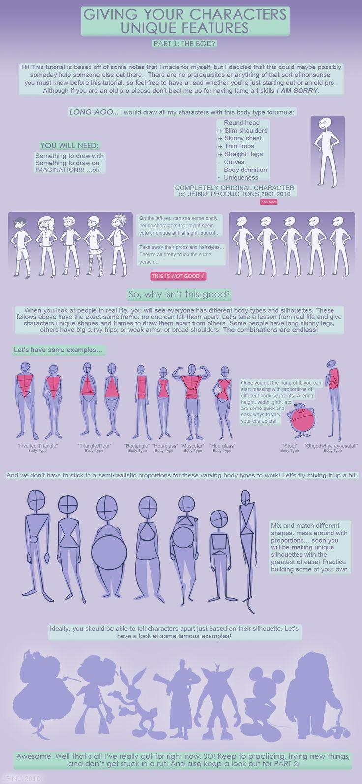 Unique Body Types Tutorial: Pt 1 by ~jeinu on deviantART