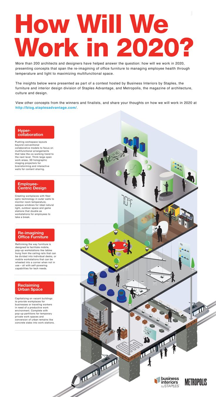 best images about the future of work modern 17 best images about the future of work modern office design google office and conference room