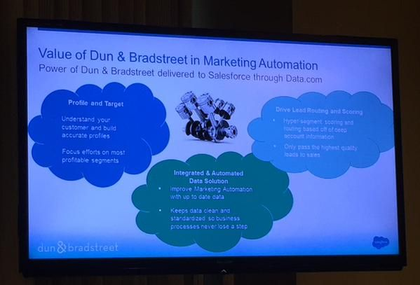 Leverage #DnBDUNS as the only way to effectively integrate data/roll into #CRM Data.com #DF15 #DnBData