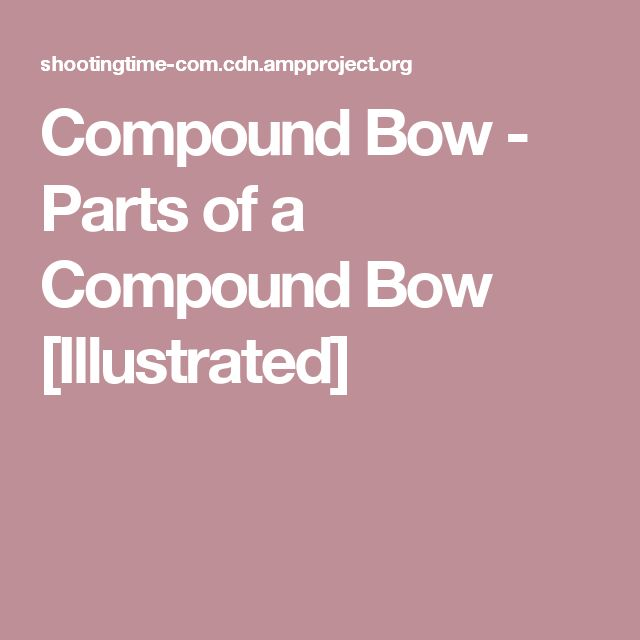 Compound Bow - Parts of a Compound Bow [Illustrated]