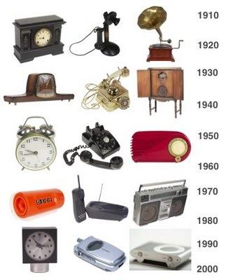 #evolution of #technology
