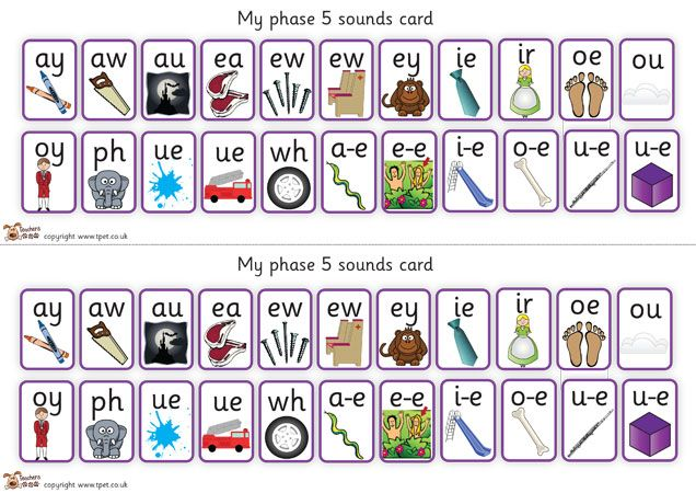 Teacher's Pet Displays » Phase 5 sounds strips » FREE downloadable EYFS, KS1, KS2 classroom display and teaching aid resources » A Sparklebox alternative