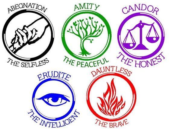 Divergent - What is your real personality?