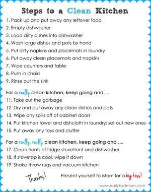 Kitchen Cleaning Checklist for Kids
