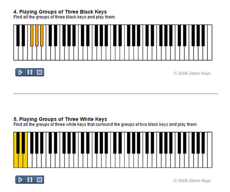 Learn Piano Basics - Piano Layout of white keys and the black keys. You can learn piano for Free online and hear how each of theses keys sound with Fun Flash demos.