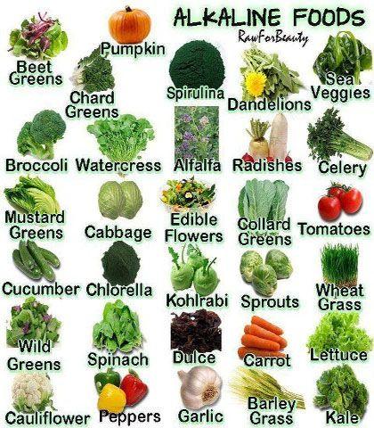 I 7 alimenti più alcalini - Ambiente Bio