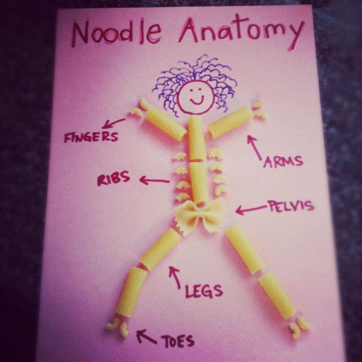 Teach major parts of the body