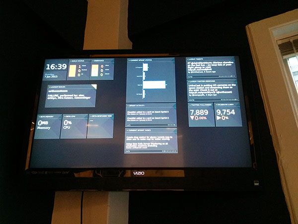 Use your RaspberryPi to power a company dashboard - alexba.in