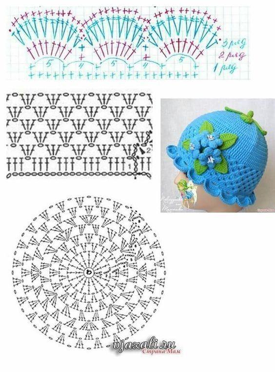 Lknitколлекция летних детских панамок схемы вязания люблю