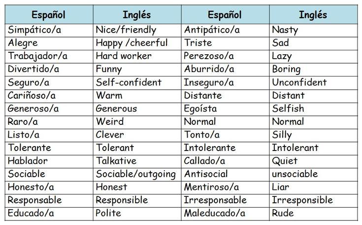 ser+ personalidad | Vocabulario : adjetivos | Pinterest
