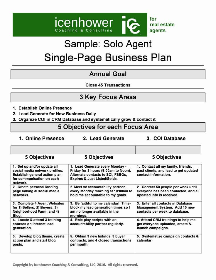 Real Estate Math formulas Spreadsheet Awesome Real Estate