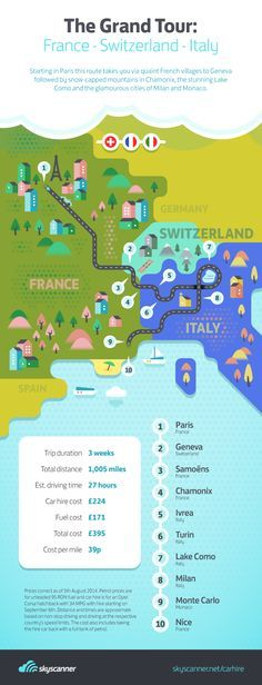 As part of our summer road-trip season we have researched some of the best trips you can do by car. Here's our guide to one of Europe's ultimate road-trips: the 'Grand Tour', featuring France, Switzerland and Italy. This trip takes in picture-postcard French villages, snow-covered alpine mountains and the glitz and glamour of Monaco and Milan! #CheapCarRental