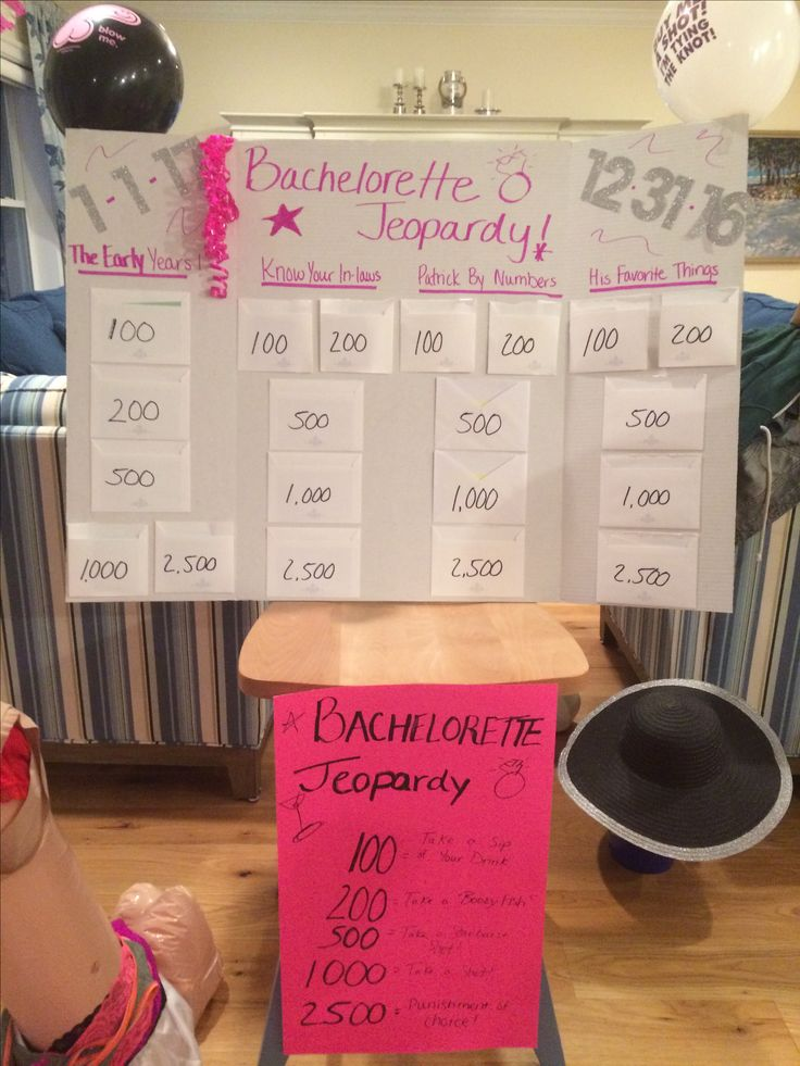 Best 25+ Bachelorette jeopardy ideas on Pinterest Bridal games - classroom jeopardy template