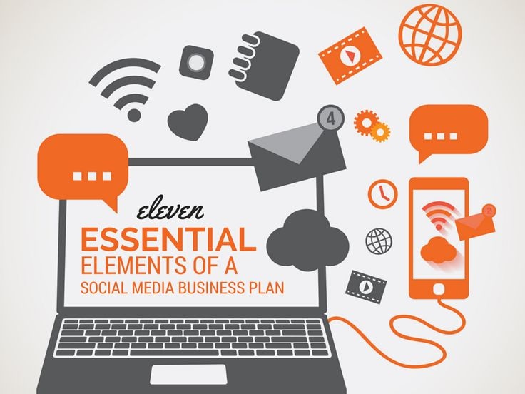 11 Essential Elements of an Effective Social Media Business Plan - @rebekahradice