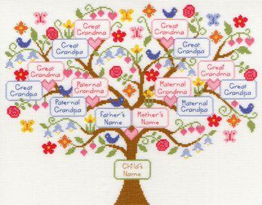 My Family Tree Cross Stitch Kit By Bothy Threads