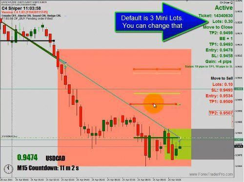 Learn To Trade Forex Trading Forex Trading System Trading Signals