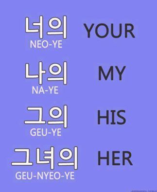 learn a few Korean words