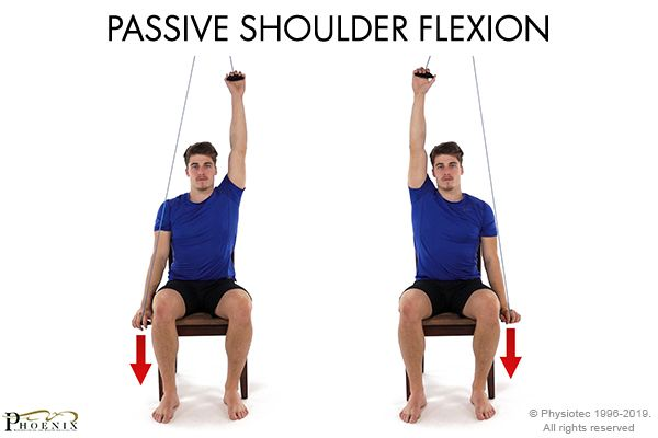24 Helpful Exercises To Relieve A Frozen Shoulder Emedihealth Shoulder Rehab Exercises Frozen Shoulder Frozen Shoulder Exercises