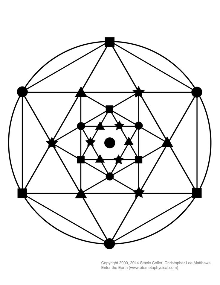This would make a cool Labrynth, me thinks.   Interested in making a crystal grid?  This is a hexagram based template, also known as Star of David, Seal of Solomon, or Reiki grid.  The different shapes help you place up to 25 stones in geometrically related positions.