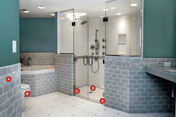 23 Best Images About Universal Design On Pinterest Smart House Design Trends And Islands
