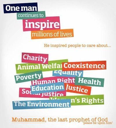 Hazrat Muhammad(SAW)