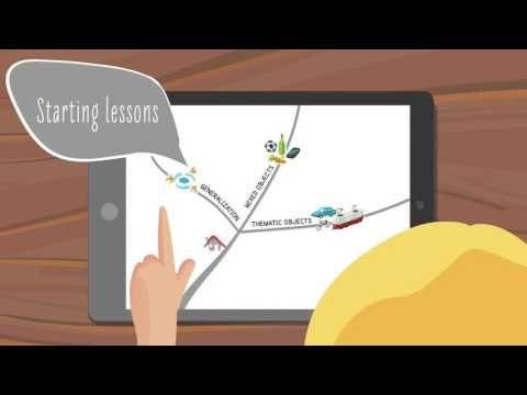 Vizuális olvasás – Android-alkalmazások a Google Playen