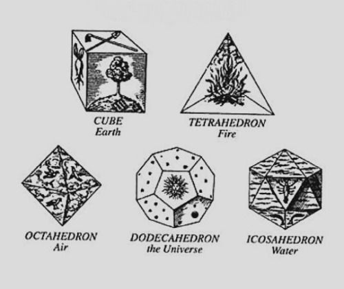 "Johannes Keppler - Five Platonic Solids, ""Harmonices Mundi"", 1619."